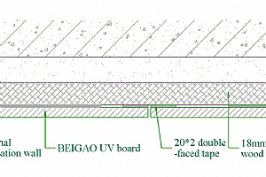 Standard Horizontal Section Drawing